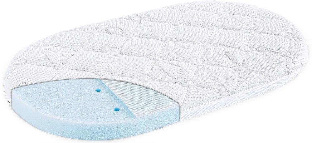 tr umeland matratze brise light stubenwagen matratze jetzt online kaufen. Black Bedroom Furniture Sets. Home Design Ideas